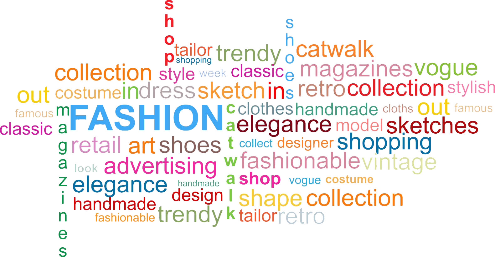 shutterstock_133314260_fashionwordcloud [Converted]